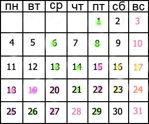 Календарь постов на 2014 год