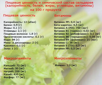 диета на сельдереевом супе 7 дней отзывы